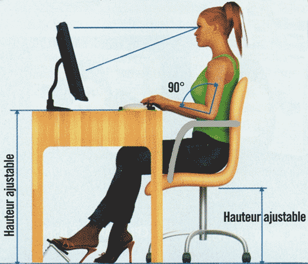 Posture-ordinateur