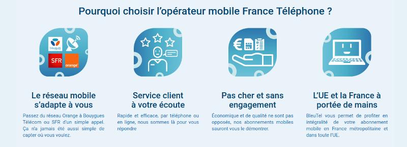 Les avantages de France Telephone
