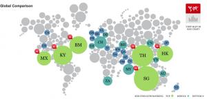 Carte pays favoris des expatriés