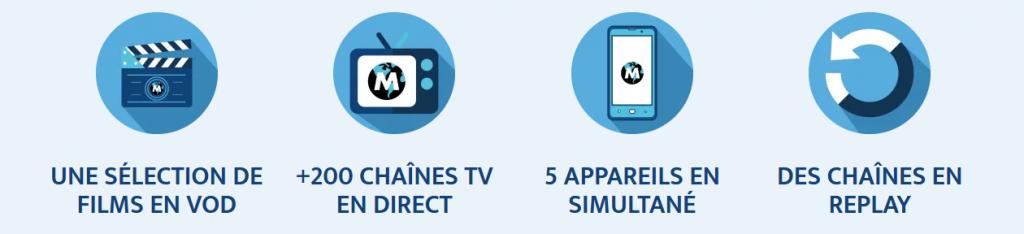 Toute l'offre Mondial TV Plus